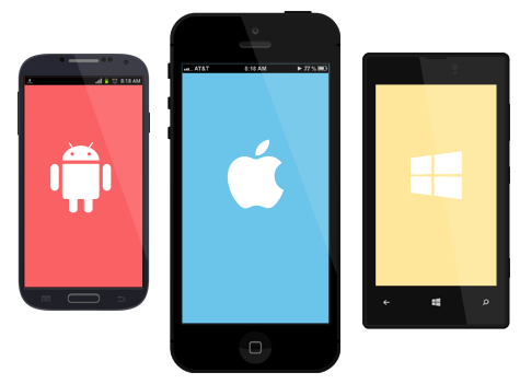 6 REASONS WHY YOUR BUSINESS NEEDS AN APP